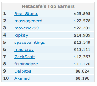 Metacafé, earned revenue from UGC